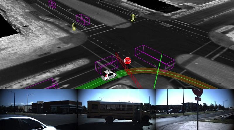 software di simulazione Carcraft