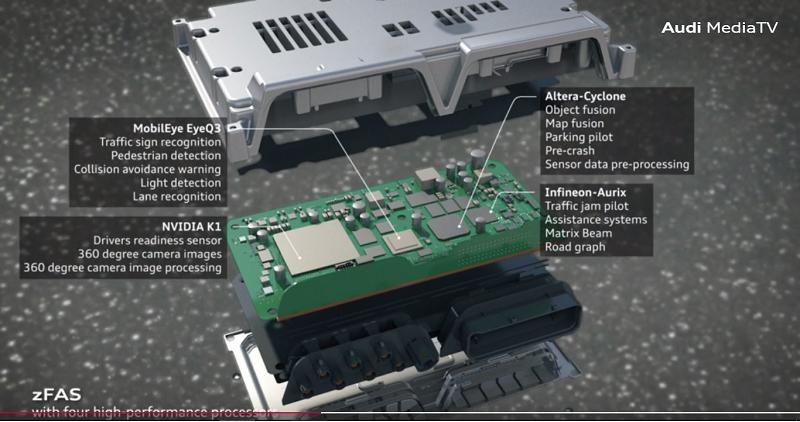 Nella scheda della zFAS si integrano computer Nvidia, Altera, Aurix e Mobileye (credito immagine: Audi TV)
