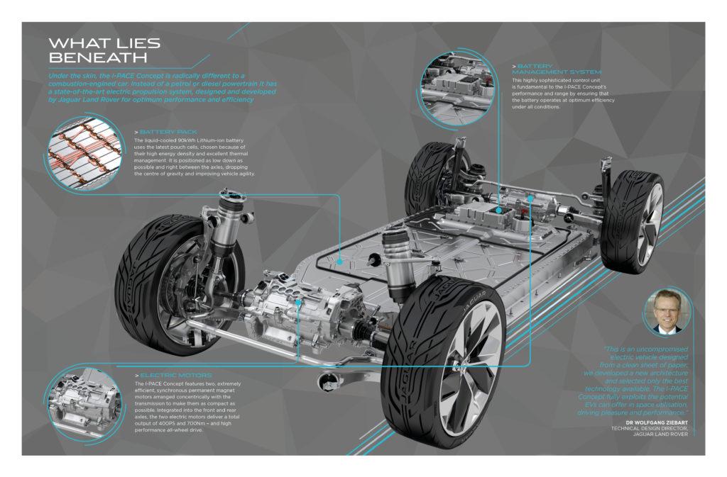lancio Francoforte Jaguar I-Pace eTrophy