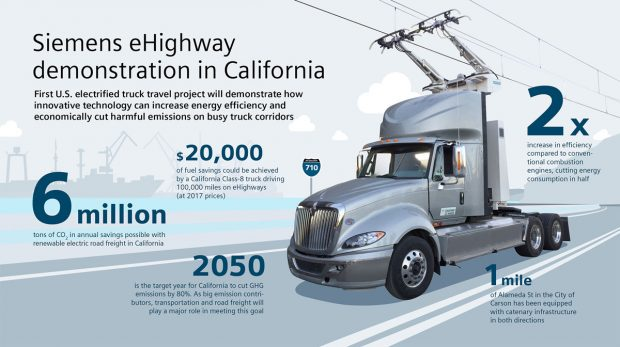 test eHighway in California