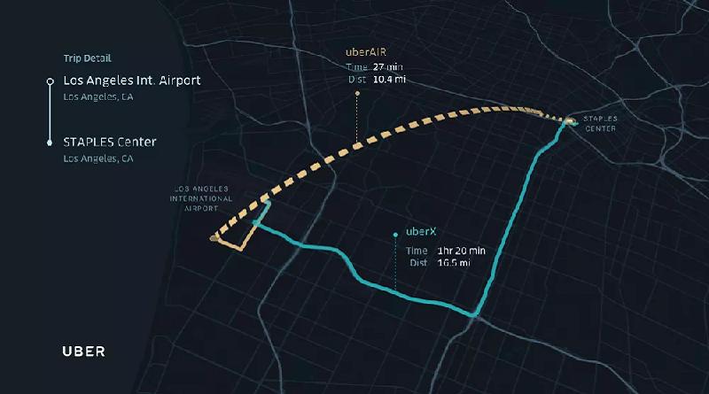 Uber Air Los Angeles 2028