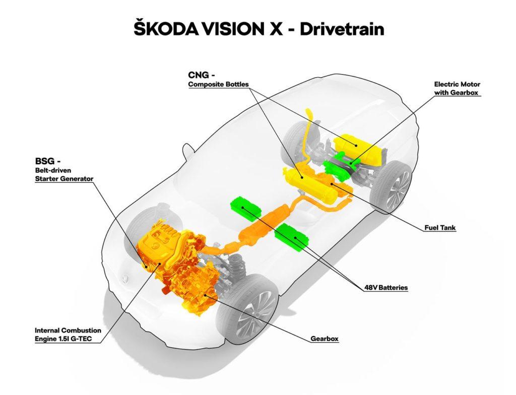 Il concept Skoda Vision X ha battuto sul tempo i progetti di Marchionne? 1