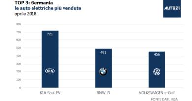 Top3: Germania - le auto elettriche più vendute - aprile 2018