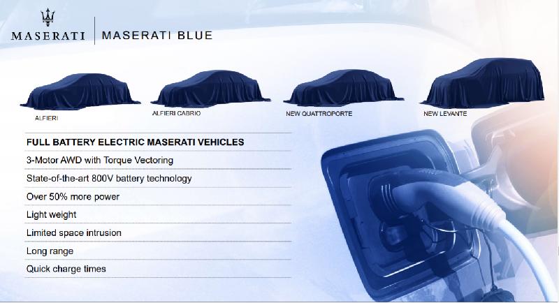 """Le star di Balocco? Una cravatta blu e la prima """"Maserati blu"""""""