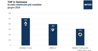 Top3: Germania - le auto elettriche più vendute - giugno 2018