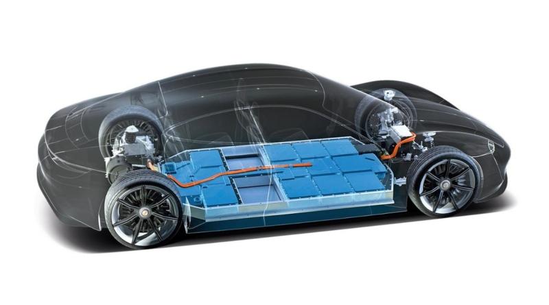 Tutti i numeri della Porsche elettrica Taycan prima del lancio 2019 (eccetto il prezzo)