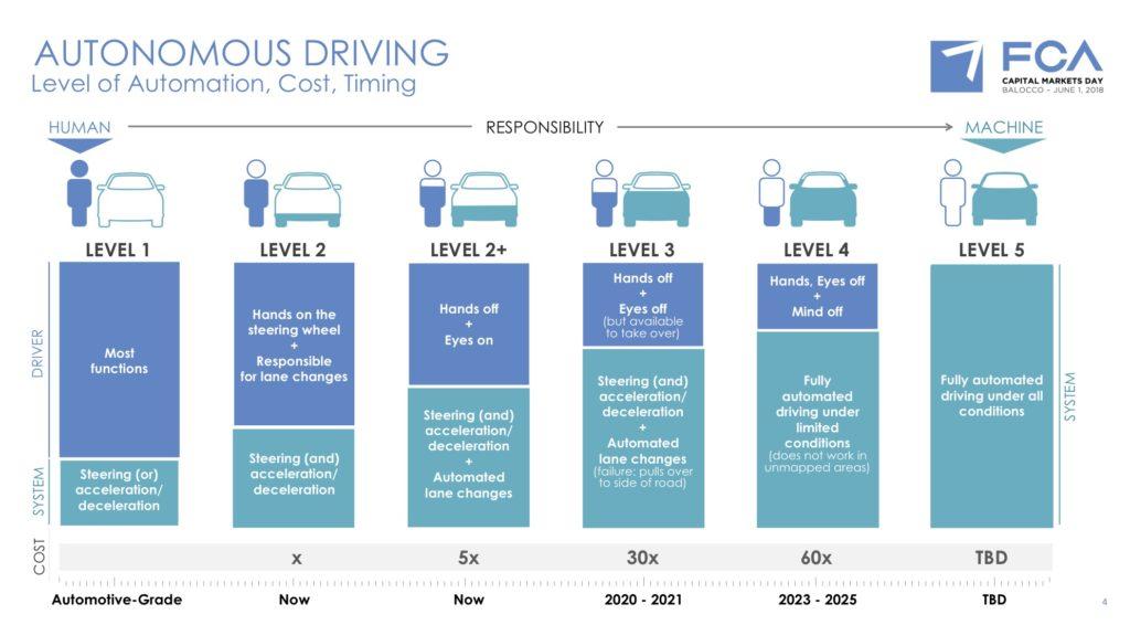 Volvo Cars e Nvidia allargano la collaborazione: dal futuro remoto a quello prossimo