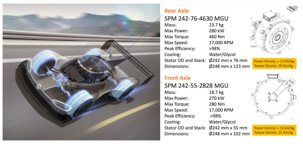 """La Volkswagen ID R Pikes Peak scelta da AUTO21 come """"veicolo elettrico 2018"""" 2"""