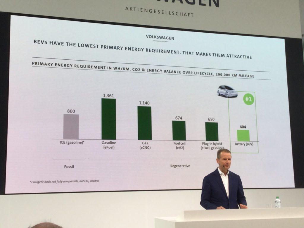Herbert Diess oggi ha convinto anche i verdi: riuscirà a fare lo stesso a Wolfsburg? 1