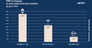 Top3: Francia - le auto elettriche più vendute - giugno 2019