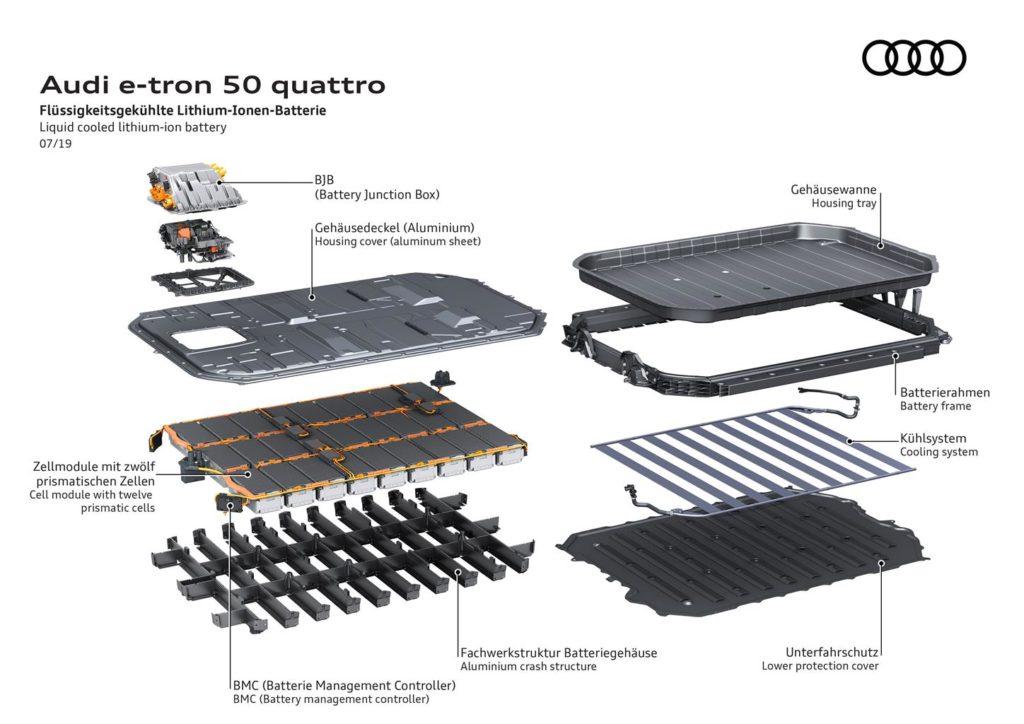 Prima di fine anno nelle concessionarie italiane Audi E-tron 50 Quattro, versione base del SUV elettrico tedesco