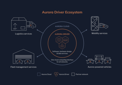 Aurora aguzza la vista coi LiDAR per essere più competitiva coi sistemi per veicoli commerciali