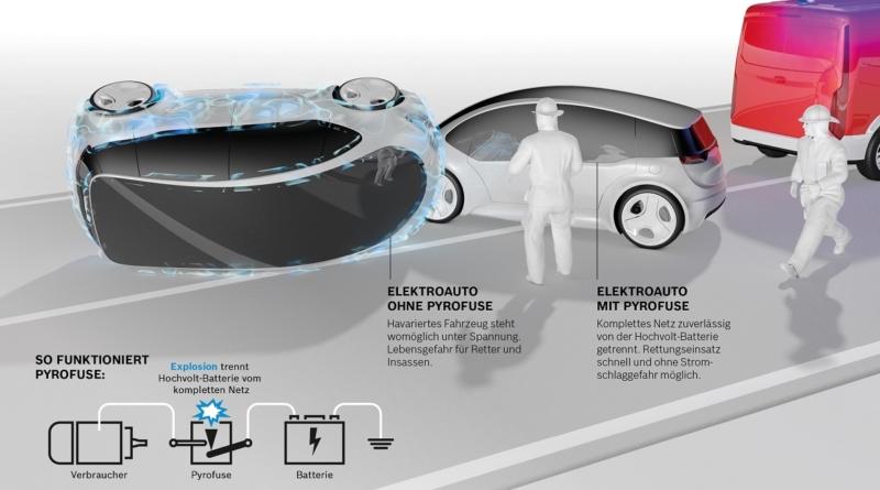 Dagli airbag ai pirofusibili, la sicurezza passa dai chip anche per tagliare la corrente 1