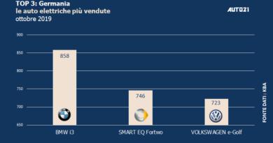 Top3: Germania - auto elettriche più vendute - ottobre 2019