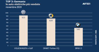 Top3: Germania - auto elettriche più vendute - novembre 2019