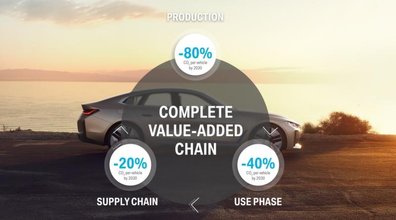 Conferma BMW sul'arrivo di Serie 5 elettrica e di X1