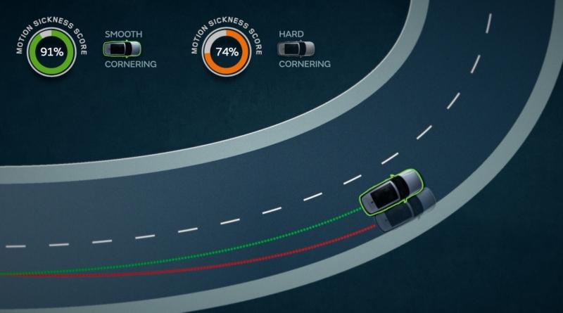Gli ingegneri Jaguar Land Rover usano il software contro il mal d'auto