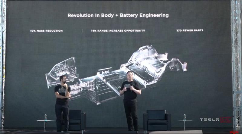 Tesla si dà un traguardo da casa auto generalista