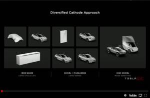 Il ritardo di Tesla Semi e Roadster viaggia sullo stesso binario 1
