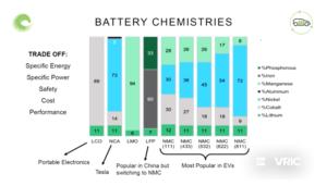 Perché la sostenibilità delle batterie è in mano al loro riciclo 1