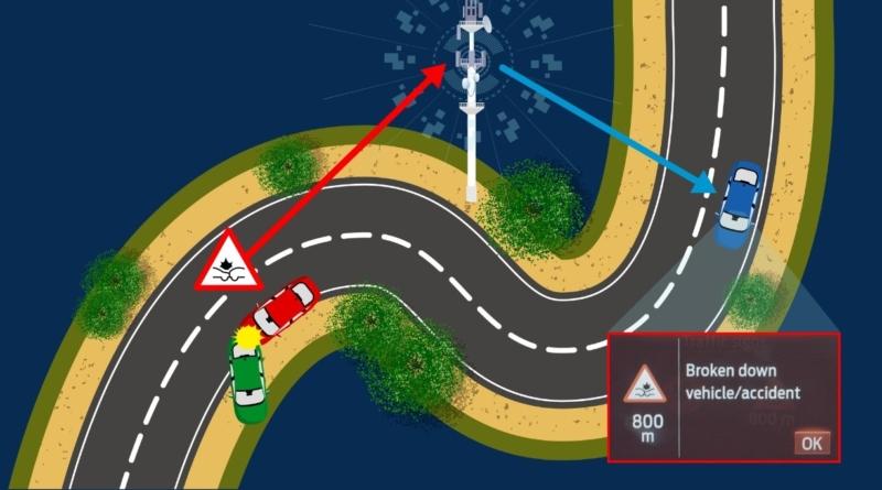 Inizia la condivisione dei messaggi SRTI per la sicurezza stradale