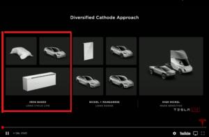 Nascerà in Cina la citycar elettrica globale Tesla 1