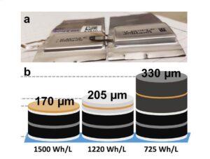 Tagliare le emissioni della produzione di batterie facendo leva sull'anodo 1