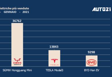 Cina: Top3 auto elettriche più vendute - gennaio 2021
