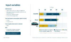 Tagliare le emissioni della produzione di batterie facendo leva sull'anodo 3