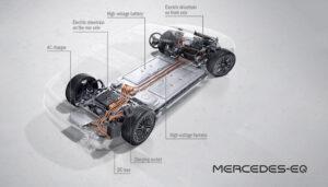 Autonomia e aerodinamica da primato per Mercedes-Benz EQS 1