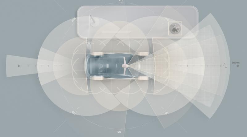 Via all'integrazione su larga scala dei LiDAR Luminar nella gamma Volvo